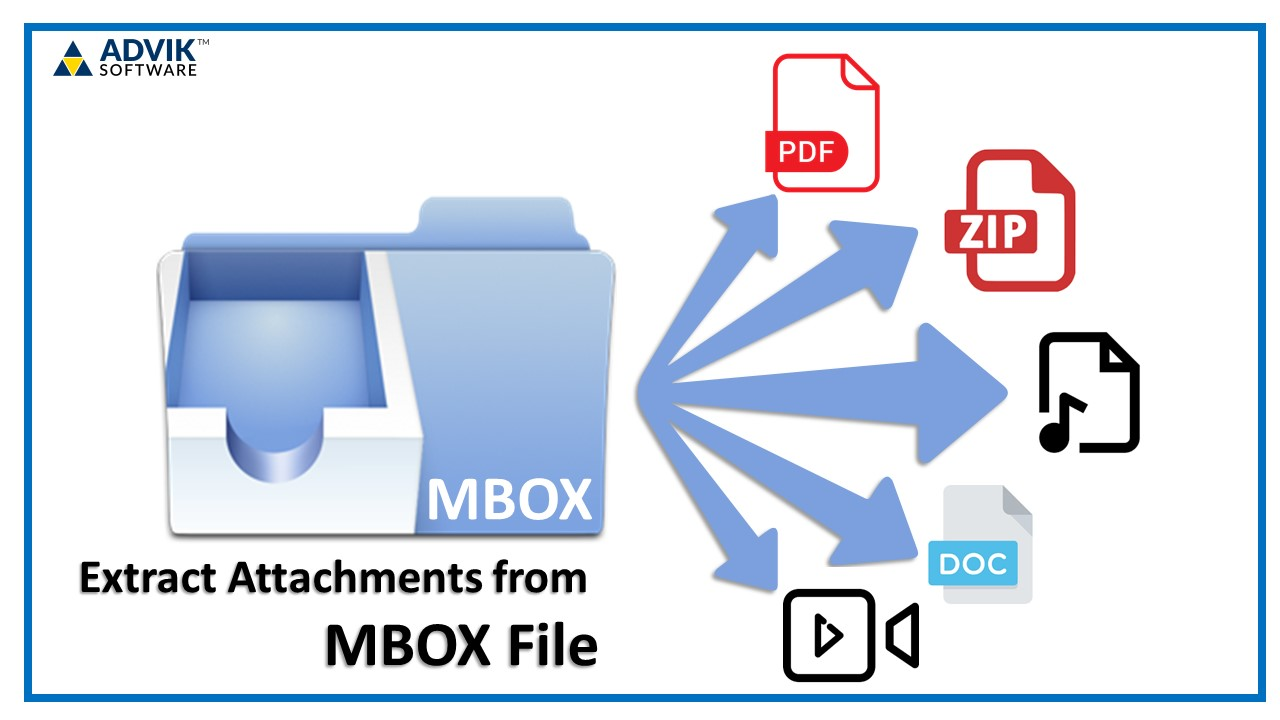 export mbox attachments