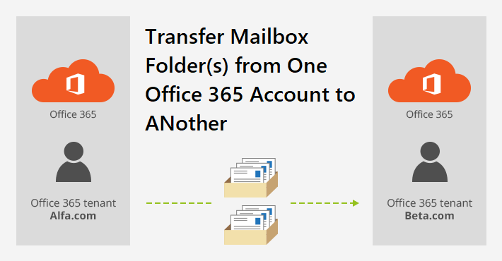 move office 365 mailbox to another account